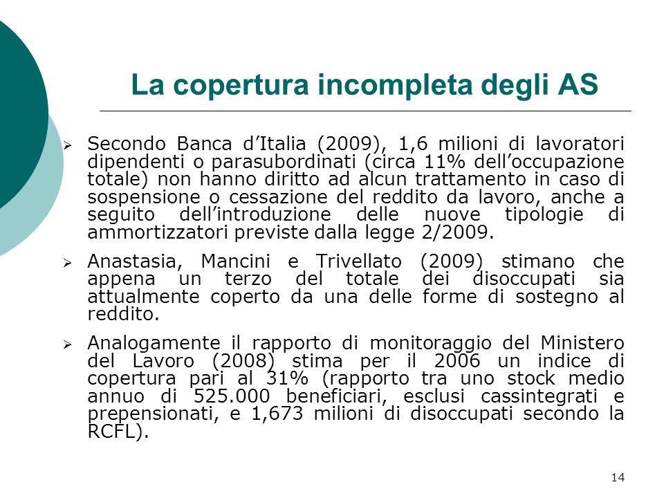14 La copertura incompleta degli AS Secondo Banca dItalia (2009), 1,6 milioni di lavoratori dipendenti o parasubordinati (circa 11% delloccupazione to