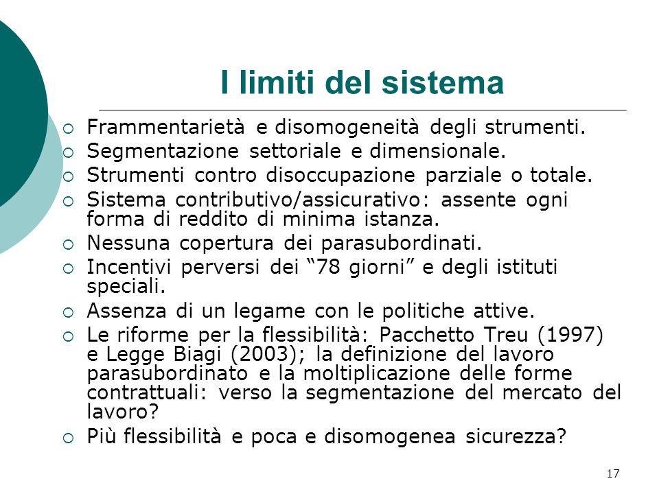 17 I limiti del sistema Frammentarietà e disomogeneità degli strumenti. Segmentazione settoriale e dimensionale. Strumenti contro disoccupazione parzi