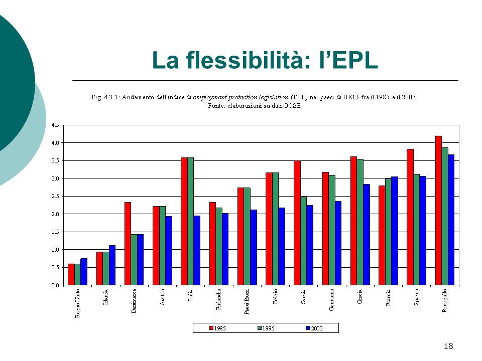 18 La flessibilità: lEPL