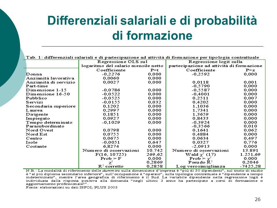 26 Differenziali salariali e di probabilità di formazione