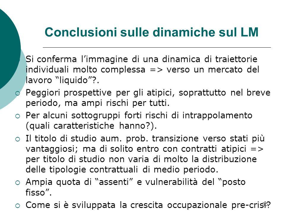 35 Conclusioni sulle dinamiche sul LM Si conferma limmagine di una dinamica di traiettorie individuali molto complessa => verso un mercato del lavoro liquido .