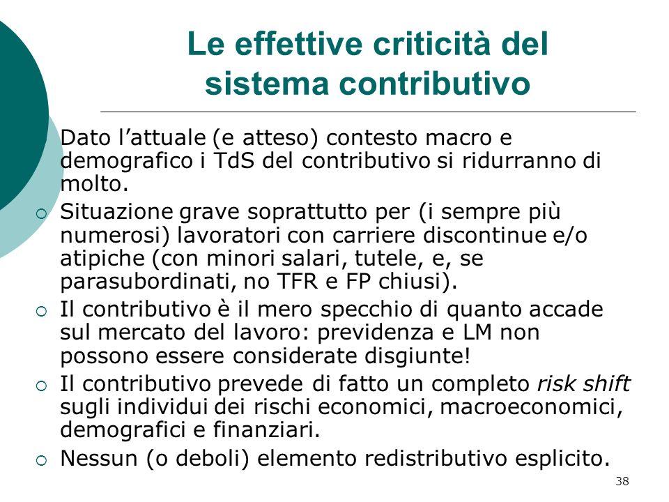 38 Le effettive criticità del sistema contributivo Dato lattuale (e atteso) contesto macro e demografico i TdS del contributivo si ridurranno di molto