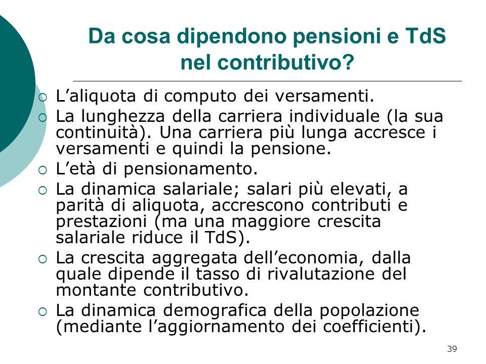 39 Da cosa dipendono pensioni e TdS nel contributivo? Laliquota di computo dei versamenti. La lunghezza della carriera individuale (la sua continuità)