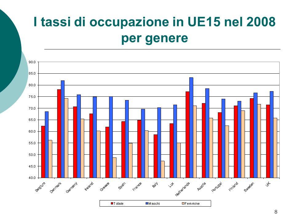 8 I tassi di occupazione in UE15 nel 2008 per genere