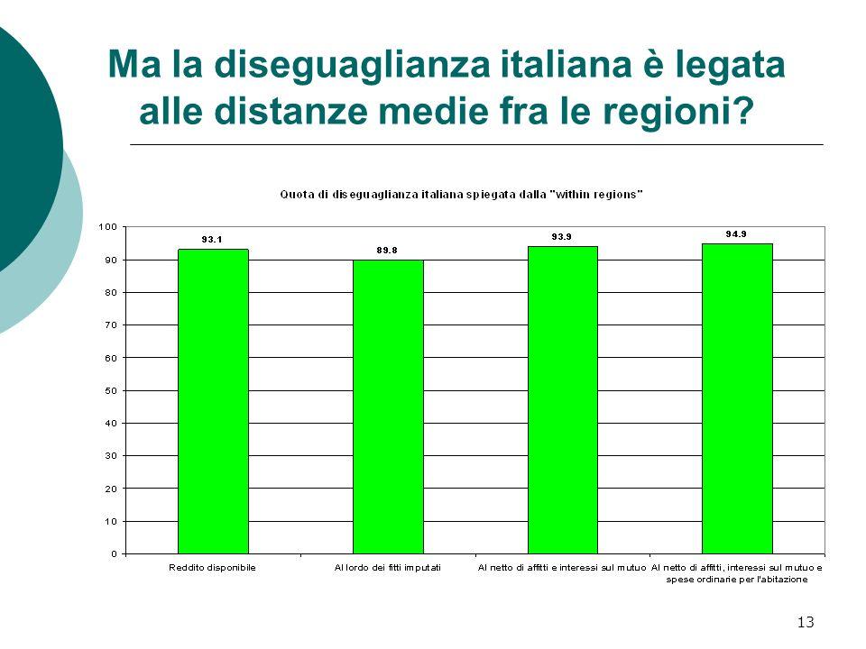 13 Ma la diseguaglianza italiana è legata alle distanze medie fra le regioni?