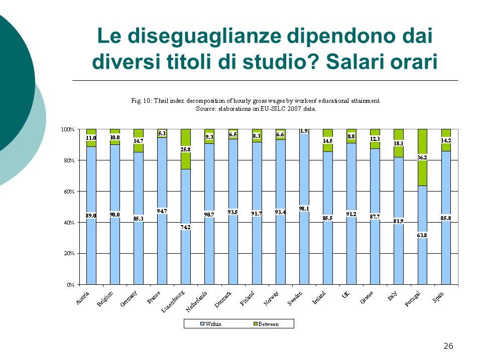 26 Le diseguaglianze dipendono dai diversi titoli di studio? Salari orari