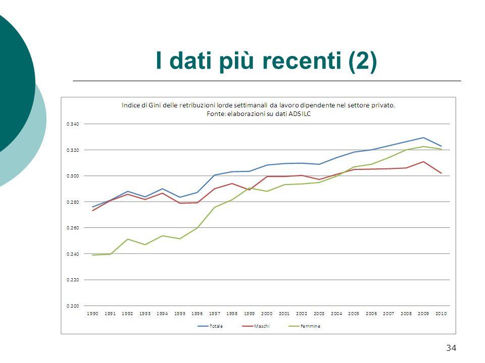 I dati più recenti (2) 34