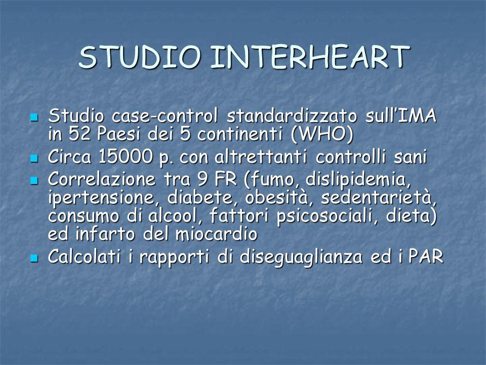 STUDIO INTERHEART Studio case-control standardizzato sullIMA in 52 Paesi dei 5 continenti (WHO) Studio case-control standardizzato sullIMA in 52 Paesi