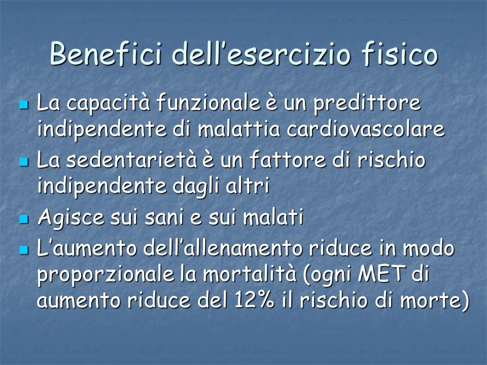 Benefici dellesercizio fisico La capacità funzionale è un predittore indipendente di malattia cardiovascolare La capacità funzionale è un predittore i