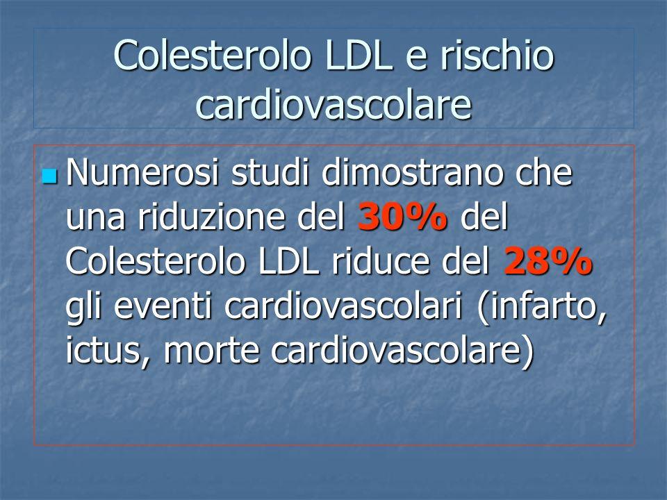 Colesterolo LDL e rischio cardiovascolare Numerosi studi dimostrano che una riduzione del 30% del Colesterolo LDL riduce del 28% gli eventi cardiovasc