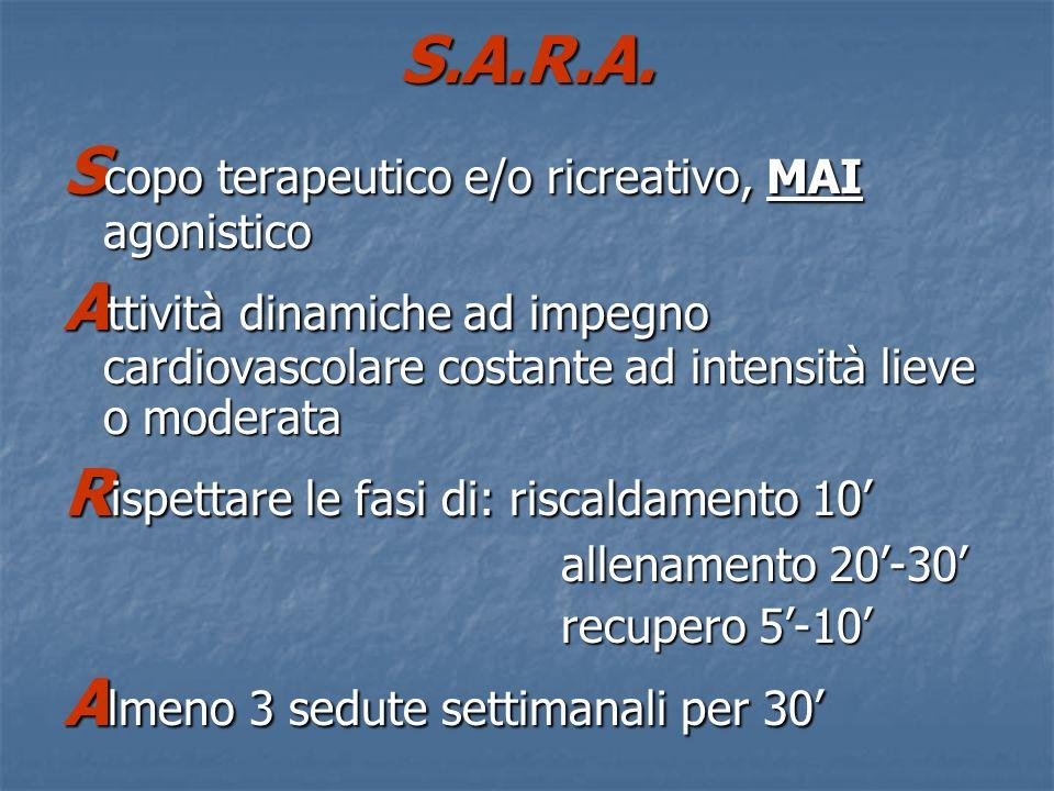 S.A.R.A. S copo terapeutico e/o ricreativo, MAI agonistico A ttività dinamiche ad impegno cardiovascolare costante ad intensità lieve o moderata R isp