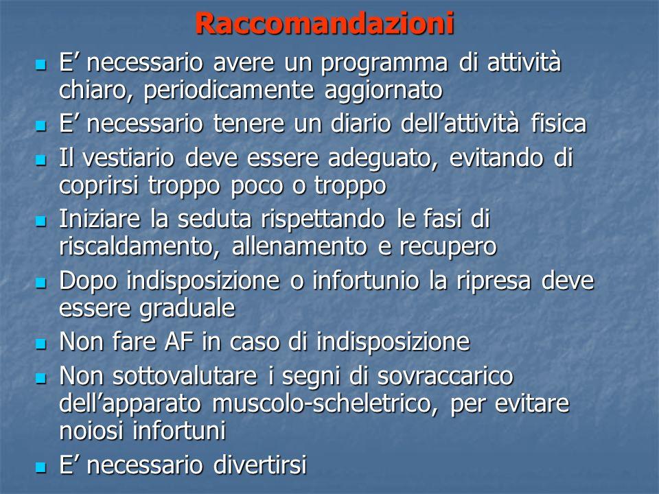 Raccomandazioni E necessario avere un programma di attività chiaro, periodicamente aggiornato E necessario avere un programma di attività chiaro, peri