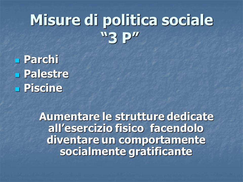 Misure di politica sociale 3 P Parchi Parchi Palestre Palestre Piscine Piscine Aumentare le strutture dedicate allesercizio fisico facendolo diventare