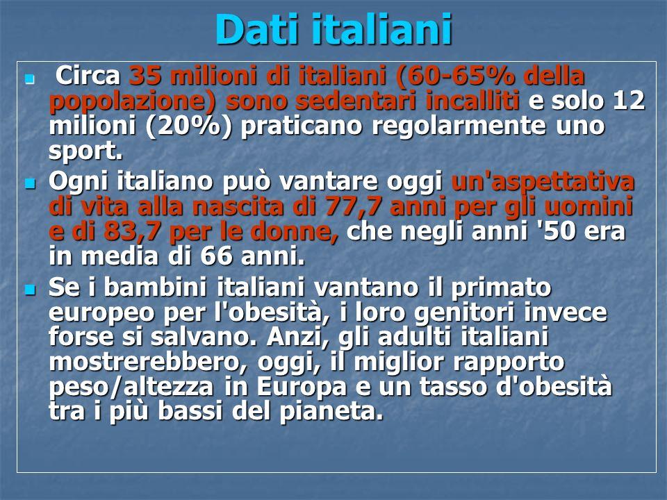 Dati italiani Circa 35 milioni di italiani (60-65% della popolazione) sono sedentari incalliti e solo 12 milioni (20%) praticano regolarmente uno spor