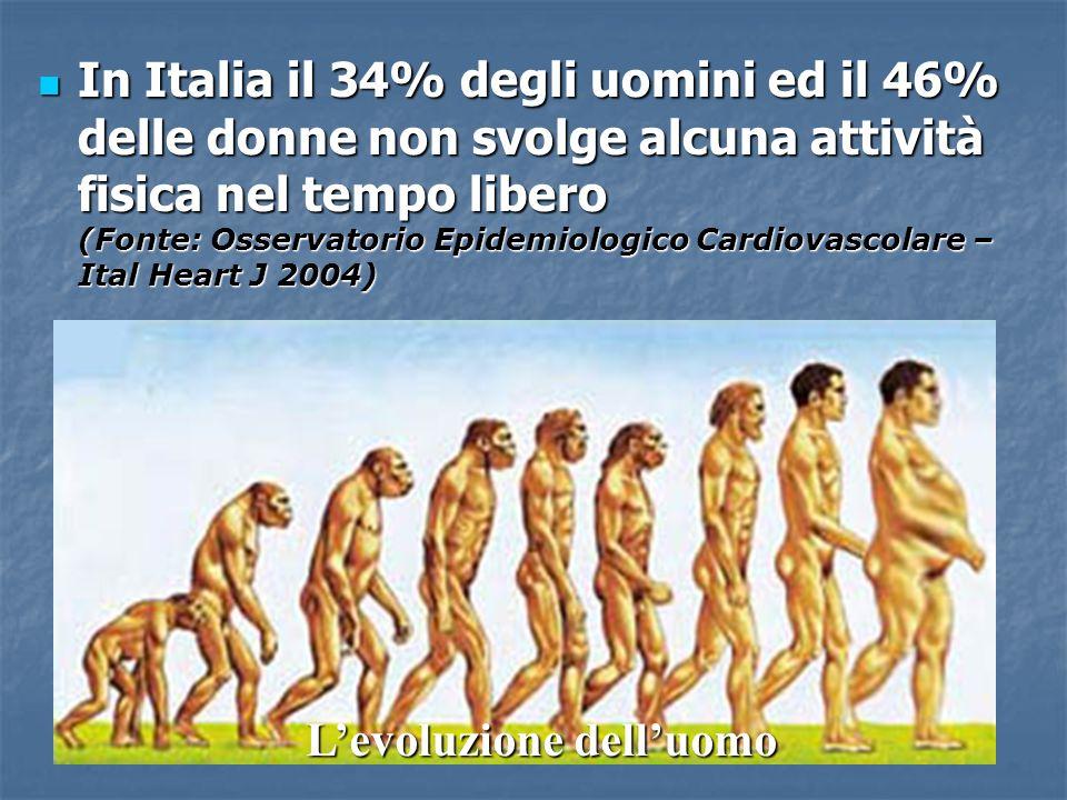 In Italia il 34% degli uomini ed il 46% delle donne non svolge alcuna attività fisica nel tempo libero (Fonte: Osservatorio Epidemiologico Cardiovasco