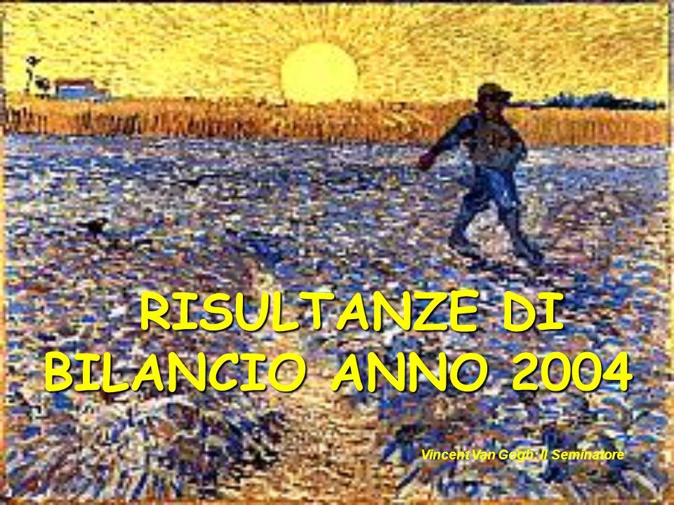 RISULTANZE DI BILANCIO ANNO 2004 RISULTANZE DI BILANCIO ANNO 2004 Vincent Van Gogh: Il Seminatore