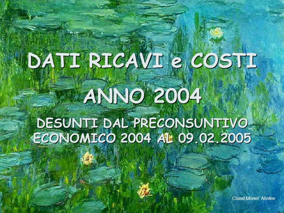 DATI RICAVI e COSTI ANNO 2004 DESUNTI DAL PRECONSUNTIVO ECONOMICO 2004 AL 09.02.2005 Claud Monet: Ninfee