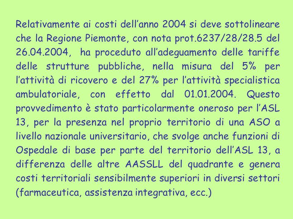 Relativamente ai costi dellanno 2004 si deve sottolineare che la Regione Piemonte, con nota prot.6237/28/28.5 del 26.04.2004, ha proceduto alladeguamento delle tariffe delle strutture pubbliche, nella misura del 5% per lattività di ricovero e del 27% per lattività specialistica ambulatoriale, con effetto dal 01.01.2004.