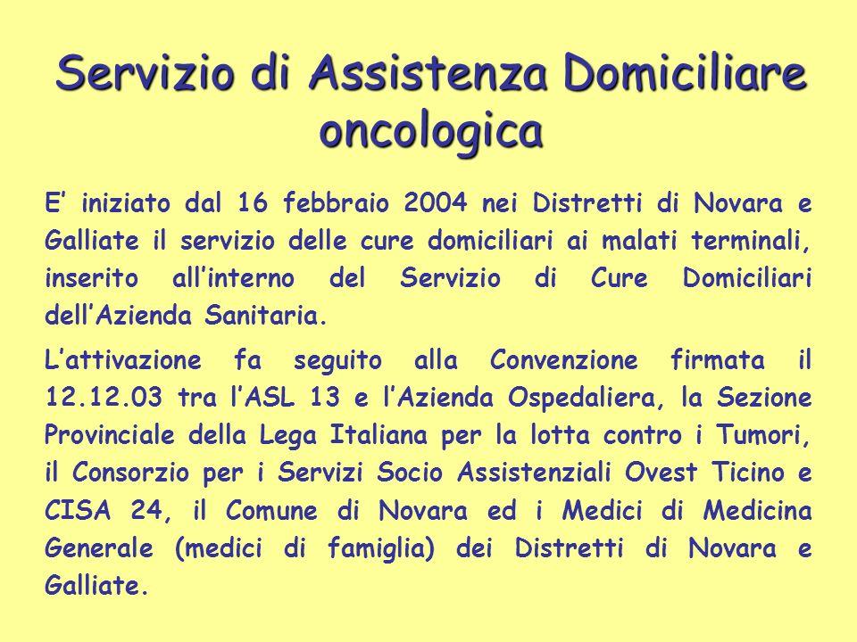 E iniziato dal 16 febbraio 2004 nei Distretti di Novara e Galliate il servizio delle cure domiciliari ai malati terminali, inserito allinterno del Servizio di Cure Domiciliari dellAzienda Sanitaria.