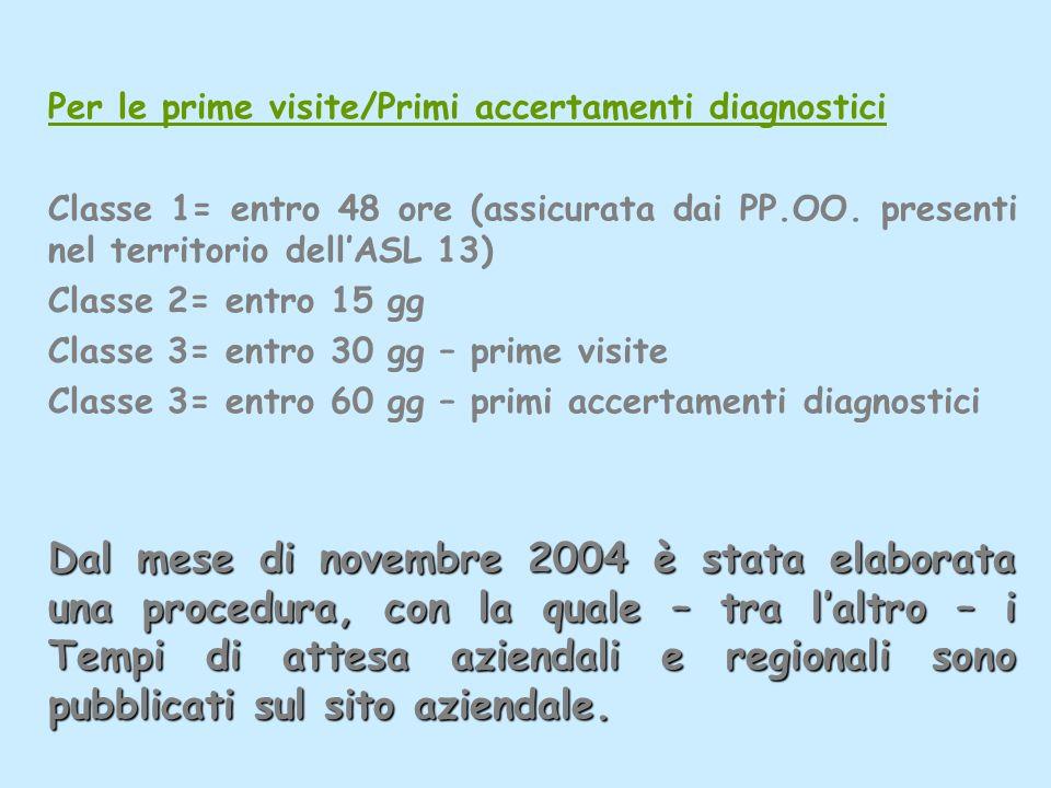 Per le prime visite/Primi accertamenti diagnostici Classe 1= entro 48 ore (assicurata dai PP.OO.