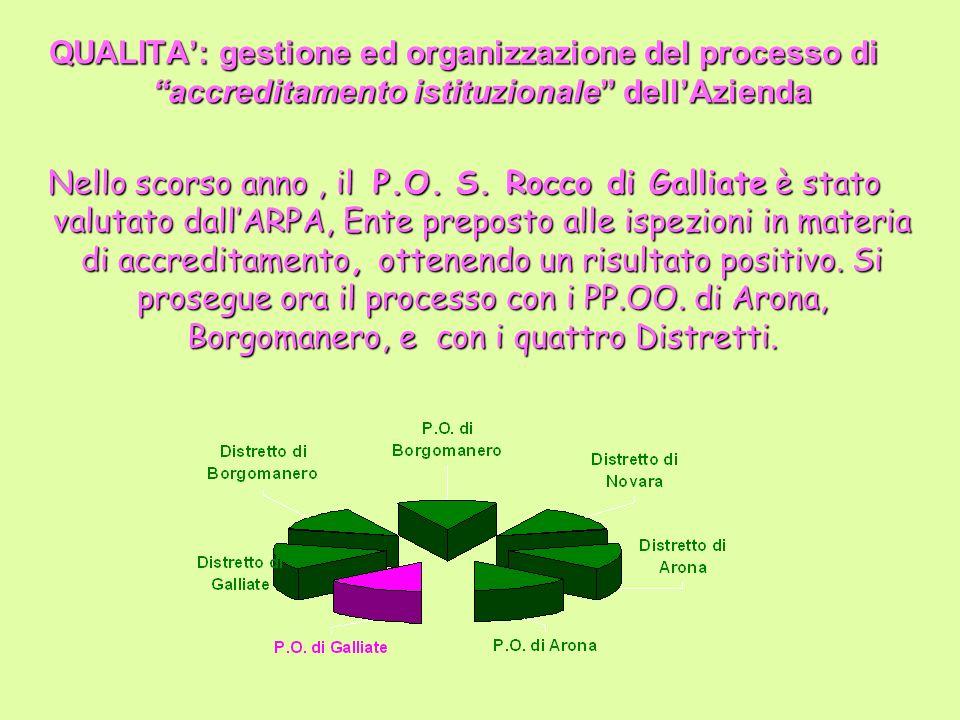QUALITA: gestione ed organizzazione del processo di accreditamento istituzionale dellAzienda Nello scorso anno, il P.O.