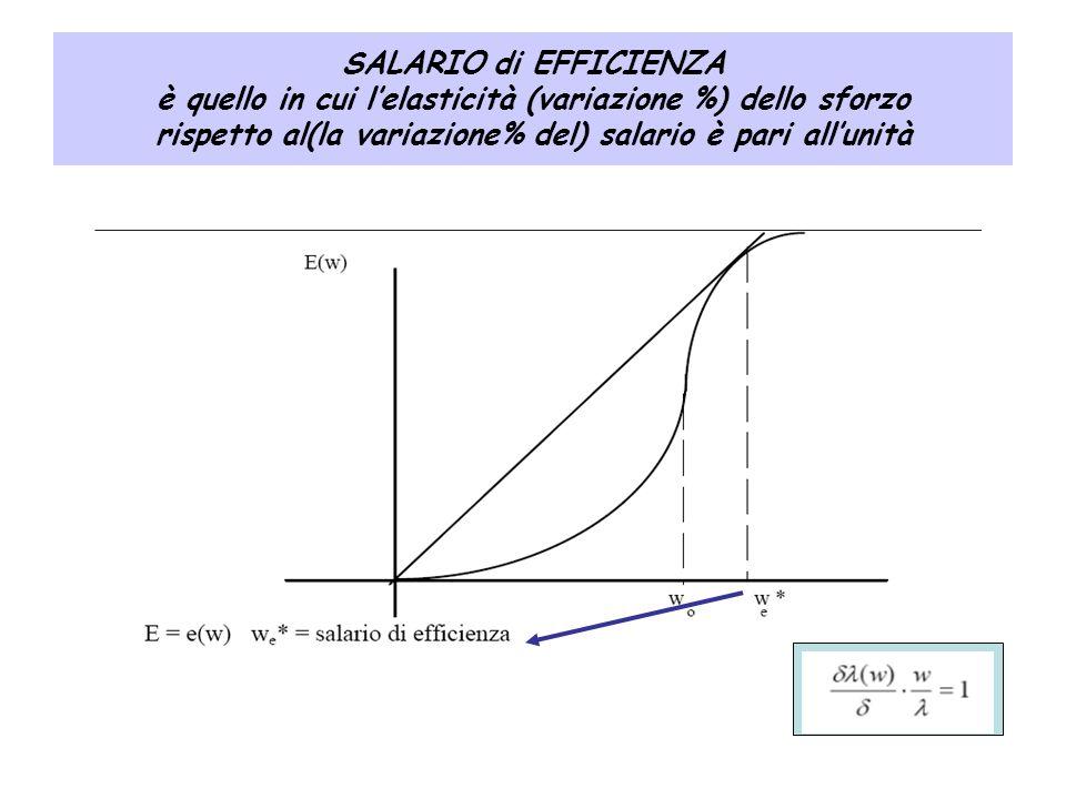 SALARIO di EFFICIENZA è quello in cui lelasticità (variazione %) dello sforzo rispetto al(la variazione% del) salario è pari allunità