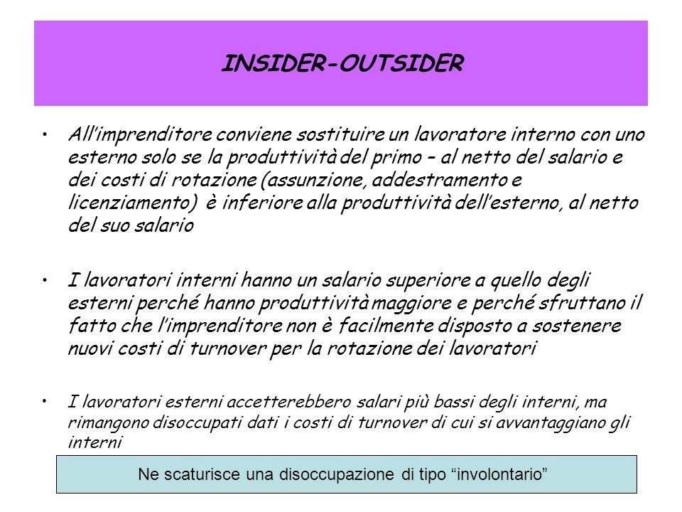 INSIDER-OUTSIDER Allimprenditore conviene sostituire un lavoratore interno con uno esterno solo se la produttività del primo – al netto del salario e