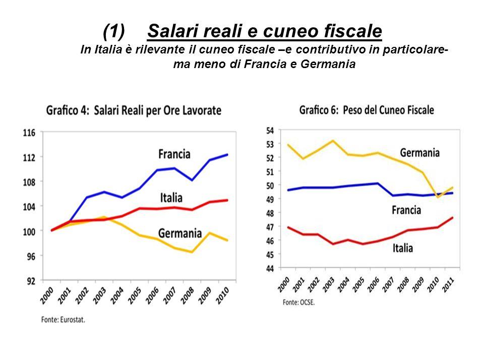 (1)Salari reali e cuneo fiscale In Italia è rilevante il cuneo fiscale –e contributivo in particolare- ma meno di Francia e Germania