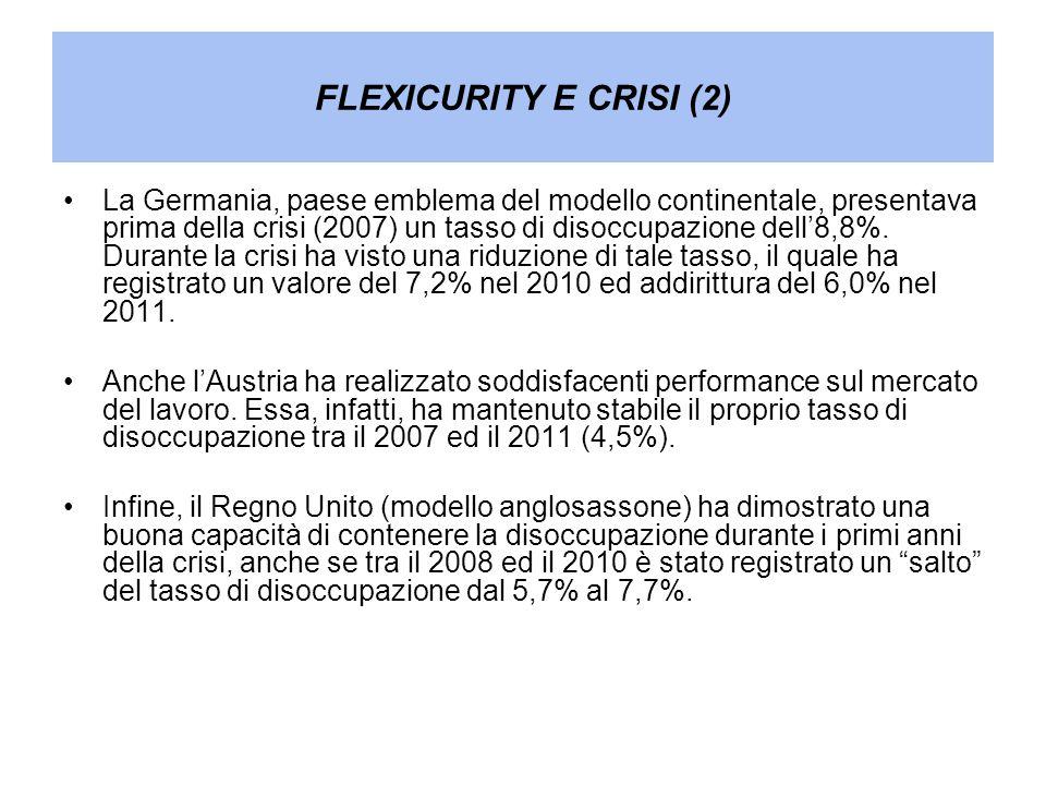 FLEXICURITY E CRISI (2) La Germania, paese emblema del modello continentale, presentava prima della crisi (2007) un tasso di disoccupazione dell8,8%.