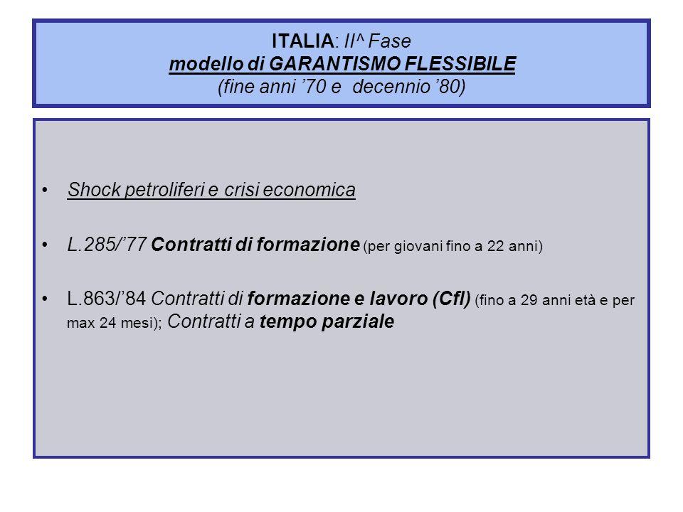 Shock petroliferi e crisi economica L.285/77 Contratti di formazione (per giovani fino a 22 anni) L.863/84 Contratti di formazione e lavoro (Cfl) (fin