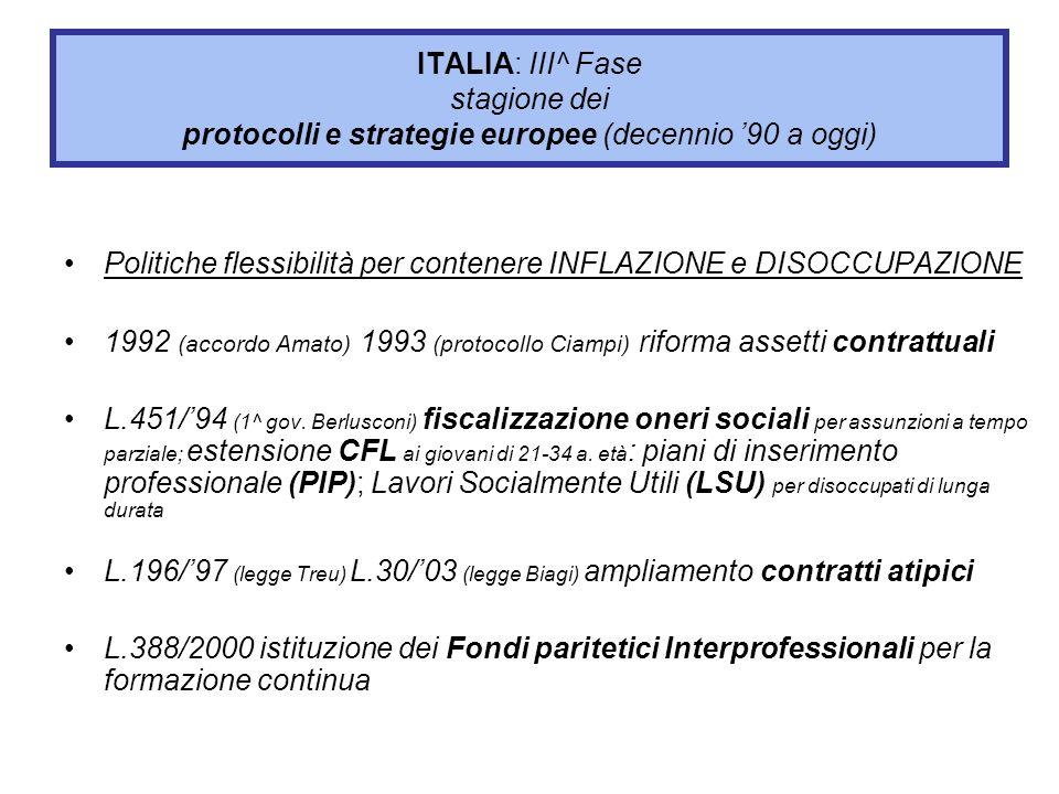 Politiche flessibilità per contenere INFLAZIONE e DISOCCUPAZIONE 1992 (accordo Amato) 1993 (protocollo Ciampi) riforma assetti contrattuali L.451/94 (