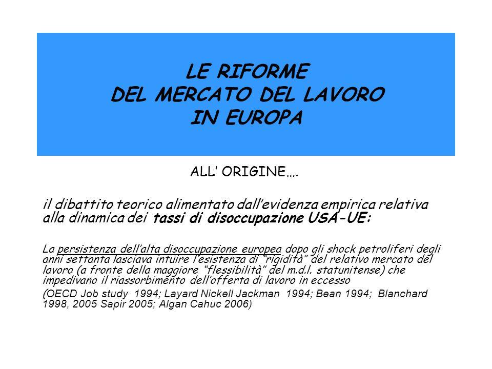 LE RIFORME DEL MERCATO DEL LAVORO IN EUROPA ALL ORIGINE…. il dibattito teorico alimentato dallevidenza empirica relativa alla dinamica dei tassi di di