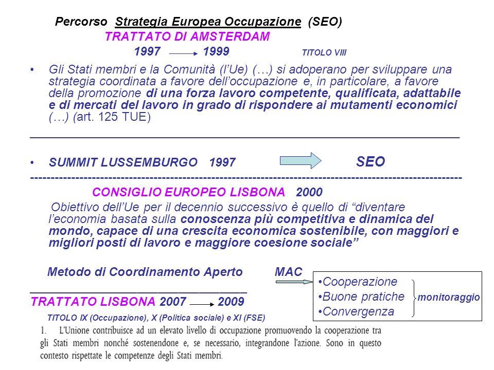 Percorso Strategia Europea Occupazione (SEO) TRATTATO DI AMSTERDAM 1997 1999 TITOLO VIII Gli Stati membri e la Comunità (lUe) (…) si adoperano per svi