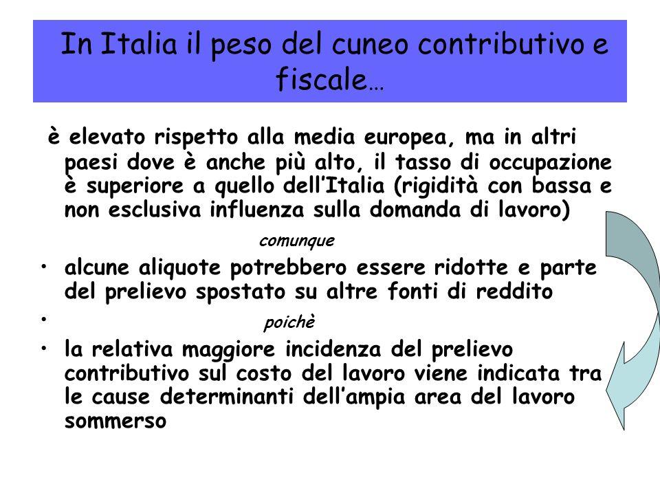 In Italia il peso del cuneo contributivo e fiscale … è elevato rispetto alla media europea, ma in altri paesi dove è anche più alto, il tasso di occup