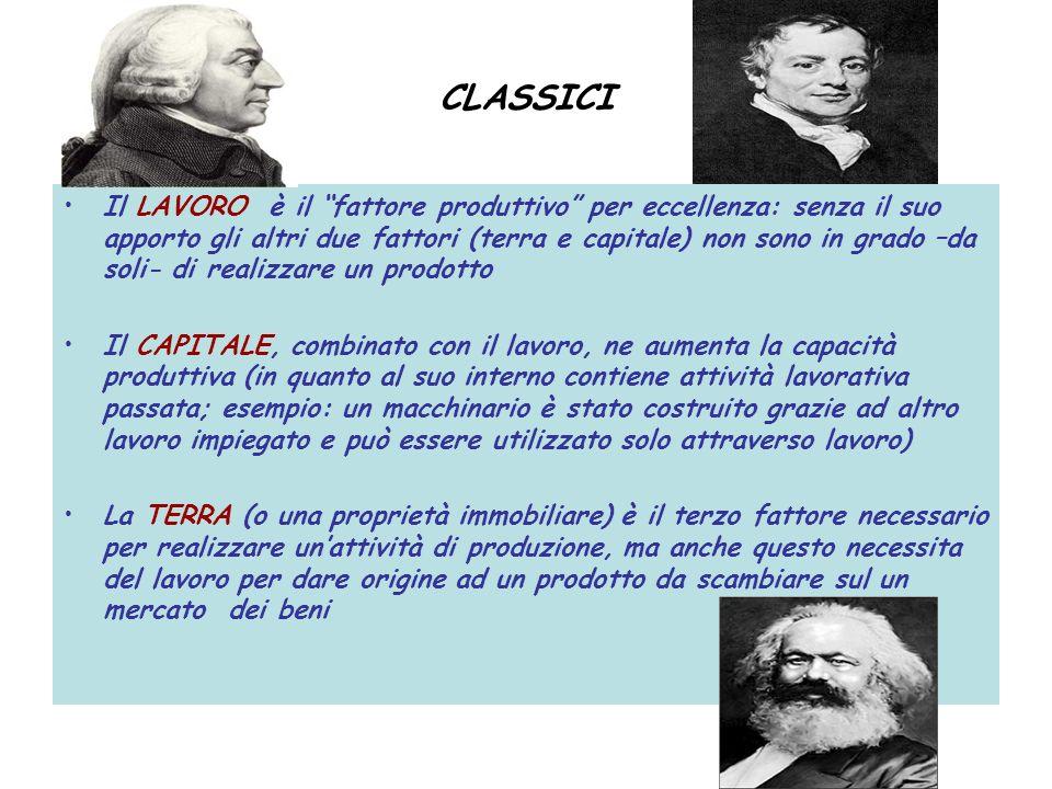 CLASSICI Il LAVORO è il fattore produttivo per eccellenza: senza il suo apporto gli altri due fattori (terra e capitale) non sono in grado –da soli- d