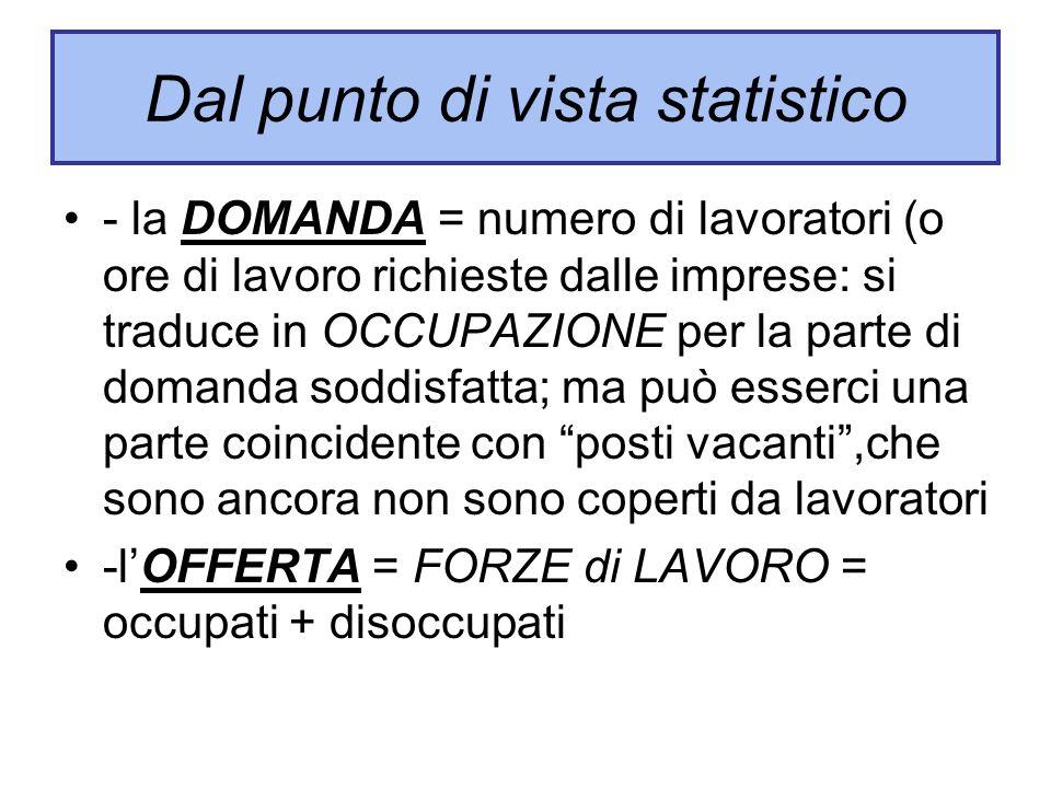Dal punto di vista statistico - la DOMANDA = numero di lavoratori (o ore di lavoro richieste dalle imprese: si traduce in OCCUPAZIONE per la parte di