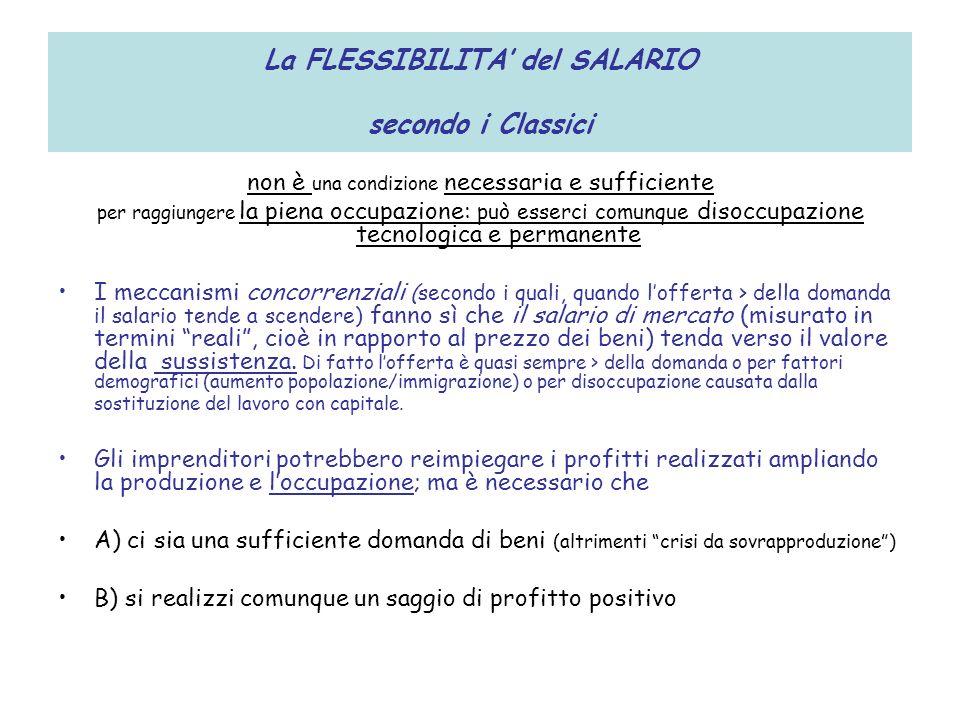 La FLESSIBILITA del SALARIO secondo i Classici non è una condizione necessaria e sufficiente per raggiungere la piena occupazione: può esserci comunqu