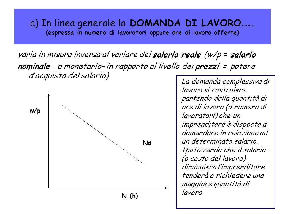 a) In linea generale la DOMANDA DI LAVORO …. (espressa in numero di lavoratori oppure ore di lavoro offerte) varia in misura inversa al variare del sa