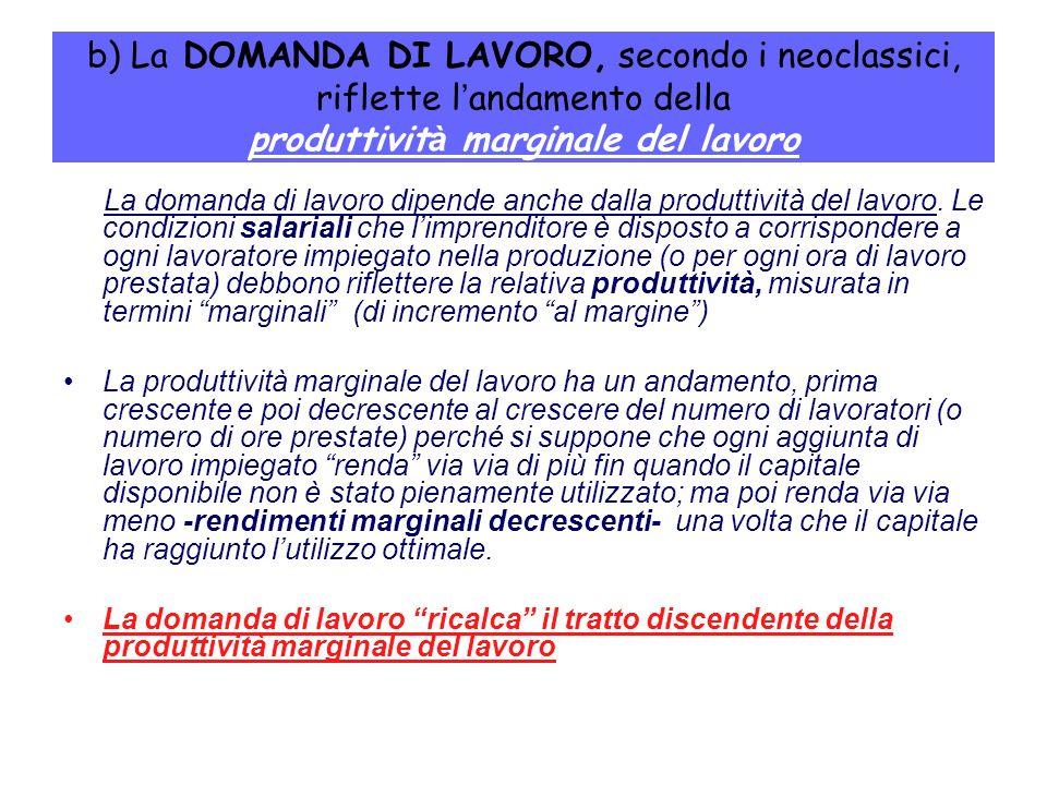 b) La DOMANDA DI LAVORO, secondo i neoclassici, riflette l andamento della produttivit à marginale del lavoro La domanda di lavoro dipende anche dalla
