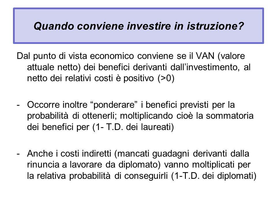 Quando conviene investire in istruzione? Dal punto di vista economico conviene se il VAN (valore attuale netto) dei benefici derivanti dallinvestiment