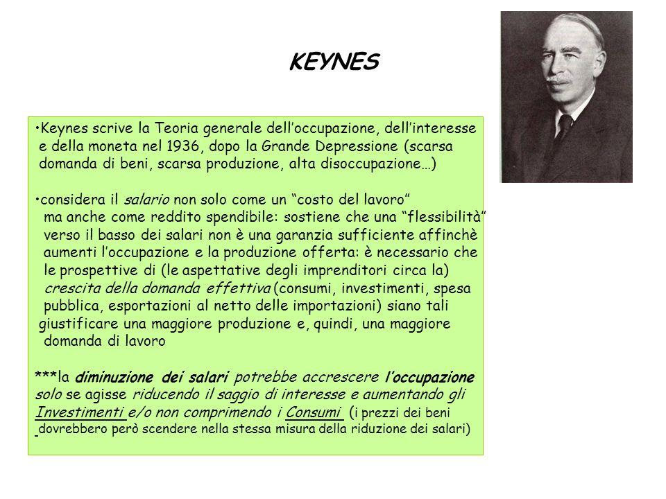 KEYNES Keynes scrive la Teoria generale delloccupazione, dellinteresse e della moneta nel 1936, dopo la Grande Depressione (scarsa domanda di beni, sc