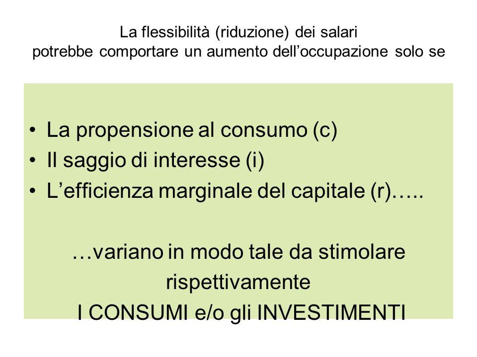 La flessibilità (riduzione) dei salari potrebbe comportare un aumento delloccupazione solo se La propensione al consumo (c) Il saggio di interesse (i)
