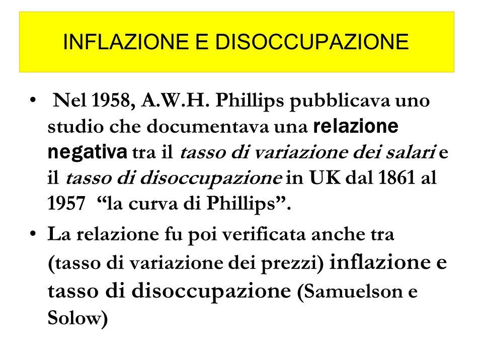 INFLAZIONE E DISOCCUPAZIONE Nel 1958, A.W.H. Phillips pubblicava uno studio che documentava una relazione negativa tra il tasso di variazione dei sala