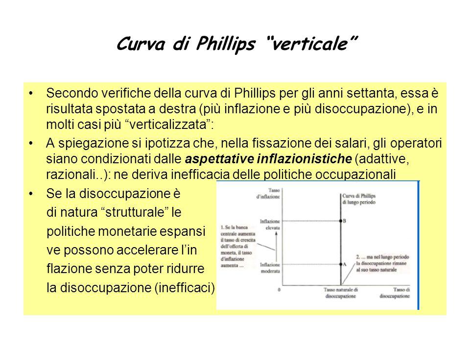 Curva di Phillips verticale Secondo verifiche della curva di Phillips per gli anni settanta, essa è risultata spostata a destra (più inflazione e più