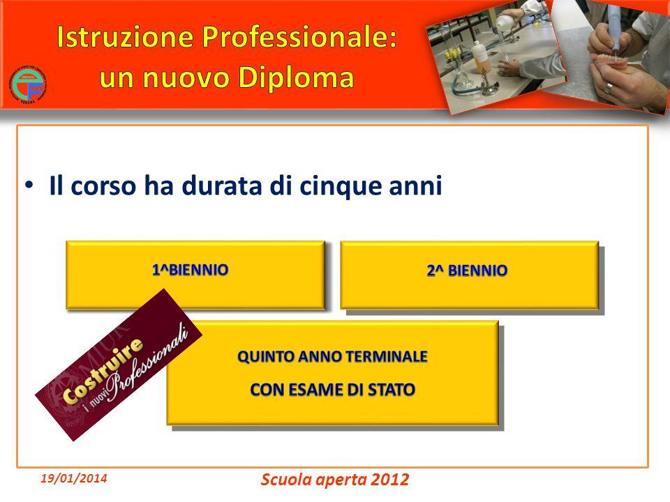 Il corso ha durata di cinque anni 19/01/2014 Scuola aperta 2012
