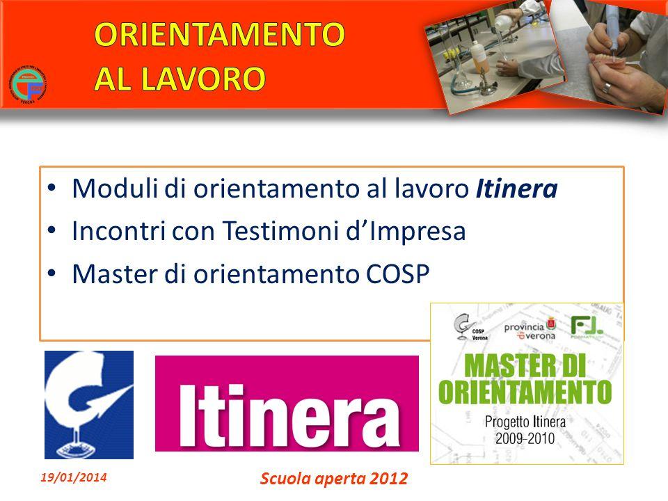 Moduli di orientamento al lavoro Itinera Incontri con Testimoni dImpresa Master di orientamento COSP 19/01/2014 Scuola aperta 2012