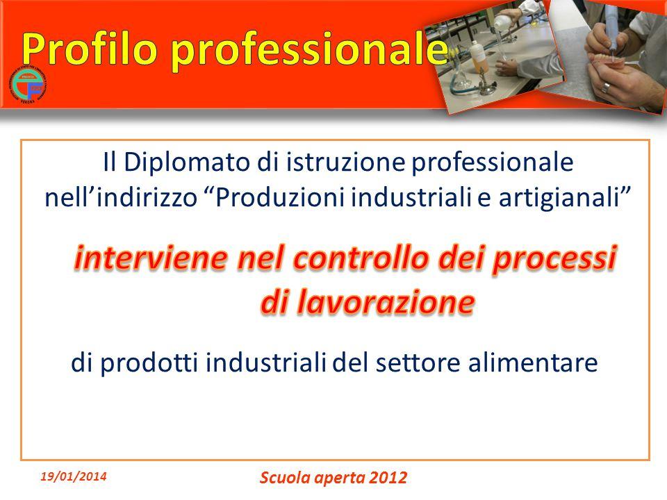 1 2 3 4 Preparazione di base Innovazione tecnologica 19/01/2014 Scuola aperta 2012