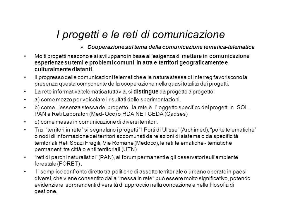 I progetti e le reti di comunicazione »Cooperazione sul tema della comunicazione tematica-telematica Molti progetti nascono e si sviluppano in base al