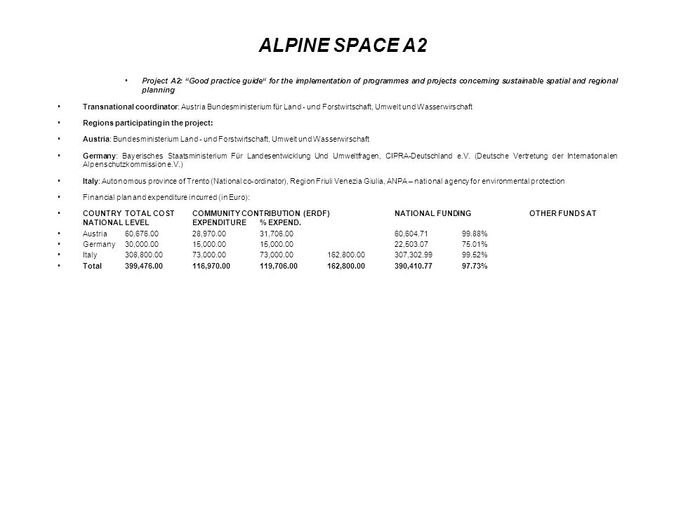ALPINE SPACE A2 Project A2: Good practice guide for the implementation of programmes and projects concerning sustainable spatial and regional planning