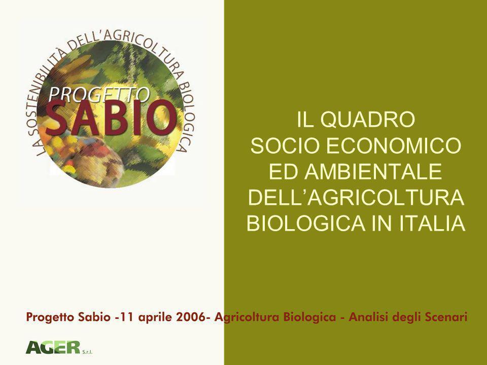 IL QUADRO SOCIO ECONOMICO ED AMBIENTALE DELLAGRICOLTURA BIOLOGICA IN ITALIA
